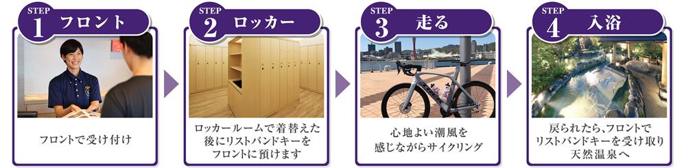 RENバイクステーションのご利用方法